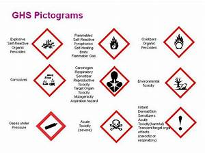 you may wish to download above pictograms from here the With ghs meaning