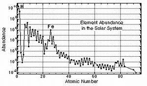 BASICINFO : Earth's Origin and Composition