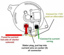 similiar ford g alternator wiring diagram keywords ford 3g alternator wiring diagram wiring diagram