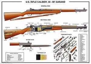 17 Best Images About M1 Garand On Pinterest
