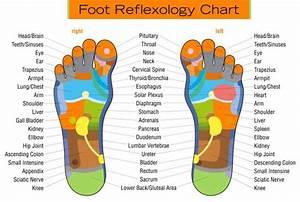 Essential Oils  U0026 Your Feet  U2013 Spark Naturals Blog
