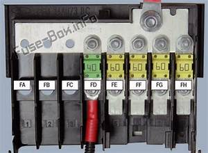Fuse Box Diagram Ford Fiesta  2002
