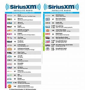 Sirius Xm Channel List Sirius Xm Overhauling Its Channel Line Up On