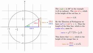 Is There Any Way To Write  Draw  Geometric Figures With