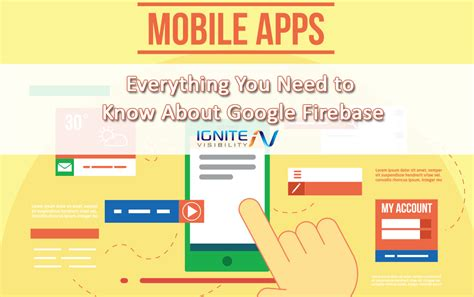 Everything You Need To Know About Google Firebase
