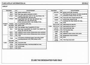 2008 Hyundai Veracruz Fuse Box  Hyundai  Auto Wiring Diagram