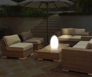 eclairage jardin auchan 5 photos With terrasse lampe