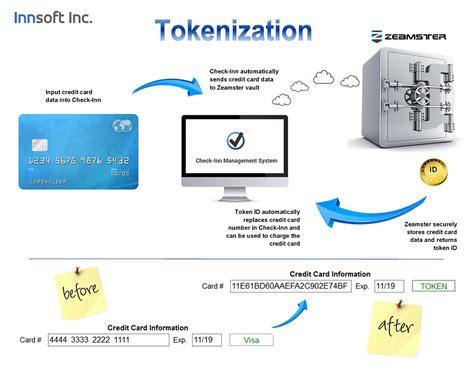 tokenization diagram innsoft