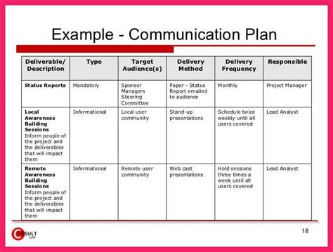 Communication Plan Template Sle Communication Plan Bio Letter Format