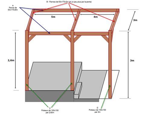 concevoir ma cuisine avancée de toit pour couvrir terrasse
