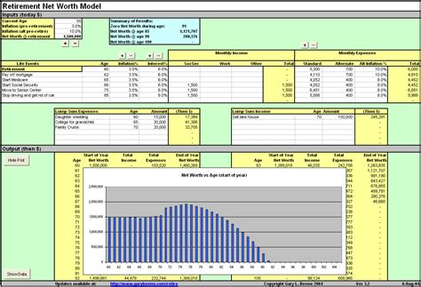retirement planning spreadsheet excel spreadsheets group