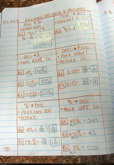 middle school math notebook  tons  ideas  teach