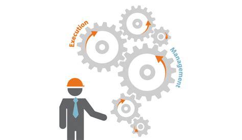 implementation leadership atticus management