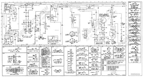 Ford F 350 Wiring Diagram For 1973 by 2005 Ford F350 Fuse Box Diagram Untpikapps