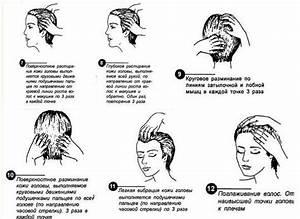 Точечный массаж при гипертонии нервных расстройствах
