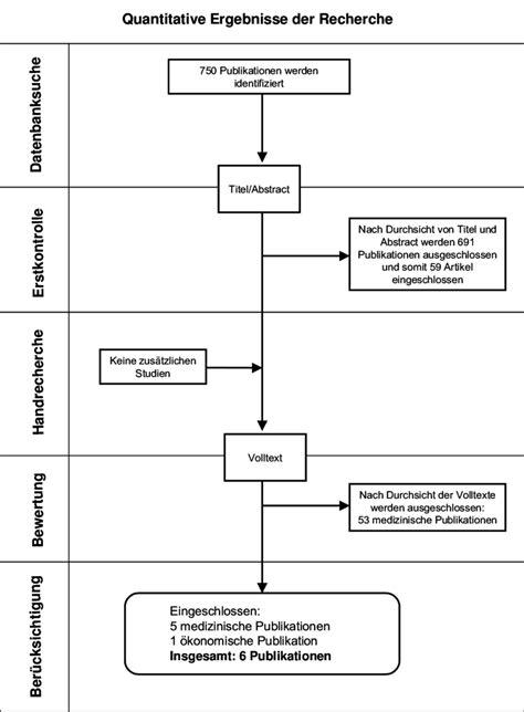 abbildung  flussdiagramm studienselektion