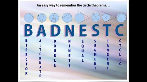 Easy Way To Remember Circle Theorems! Youtube