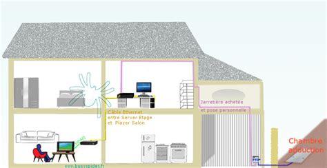 cloisons bureau ftth raccordement free fibre optique optimiser votre