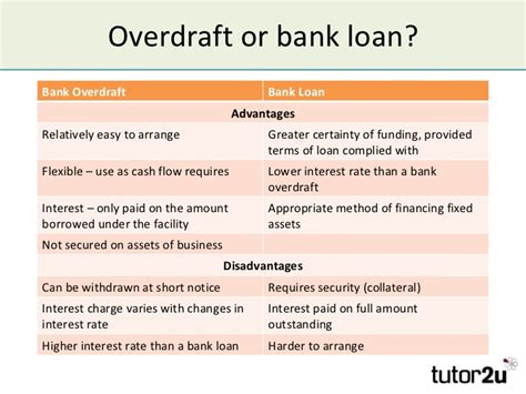 Raising Finance for an Established Business