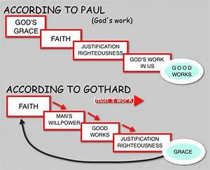 Under Much Grace  Merging Justification And Sanctification  More About Gothard U0026 39 S Thanksgiving