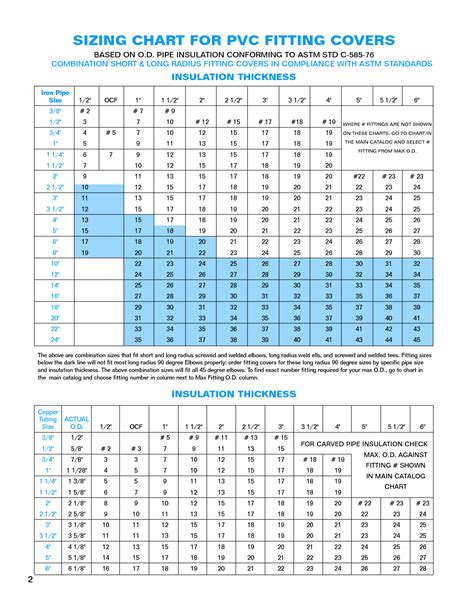 electrical conduit electrical conduit dimensions chart