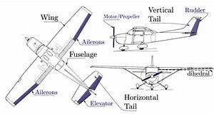 1  Airplane Basic Components  Three Views Of A Cessna 172