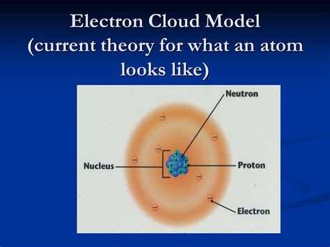 Atomic Theory. - ppt download