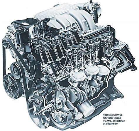2000 Chrysler 3 8 Engine Diagram by Chrysler Dodge 3 3 And 3 8 V6 Engines