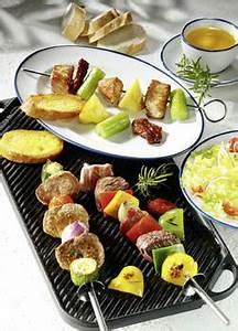 Pute Richtig Grillen : fleisch grillen so gelingt das perfekte fleisch vom grill ~ Lizthompson.info Haus und Dekorationen