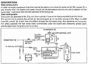1995 Suzuki Intruder 1400 Wiring Diagram