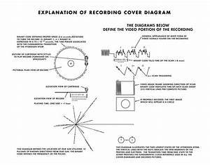 File Voyager Golden Record Cover Explanation Svg