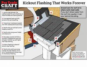 Kickout Flashing That Won U0026 39 T Leak