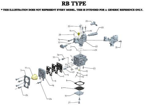 Troy Bilt Pony Solenoid Diagram Wiring Engine