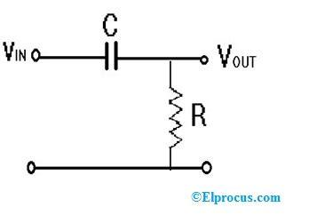 High Pass Filter Definition Circuit Characteristics