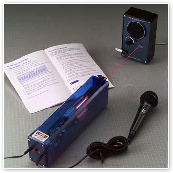 Laser Assembly Kits Diode Kit Rlk Industrial