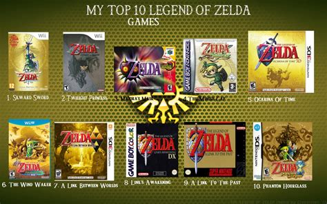 My Top 10 Legend Of Zelda Games By Dragondaak On Deviantart