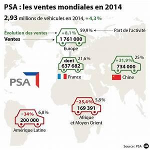 Ecole De Vente Peugeot : peugeot dans le monde topic actualit s page 6 ~ Gottalentnigeria.com Avis de Voitures