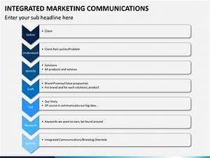 Integrated marketing communications powerpoint template for Integrated marketing communications plan template
