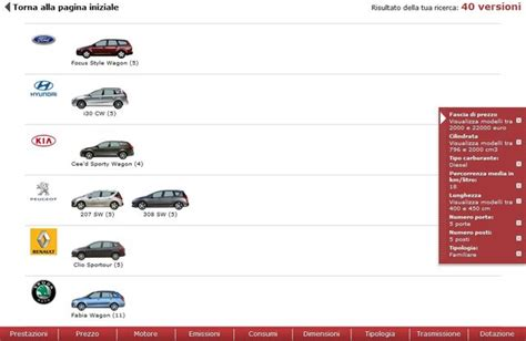 Al Volante Listino Auto Alla Ricerca Dell Auto Con Il Listino Di Alvolante It