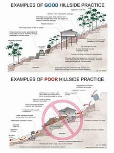 Landslide Risk Management  Geotechnical Investigations