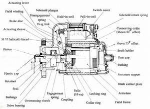 Engine Starter Description