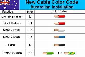 Electrical Wiring Color Code Standards Australia