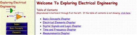learn electrical engineering 50 top courses books more pannam