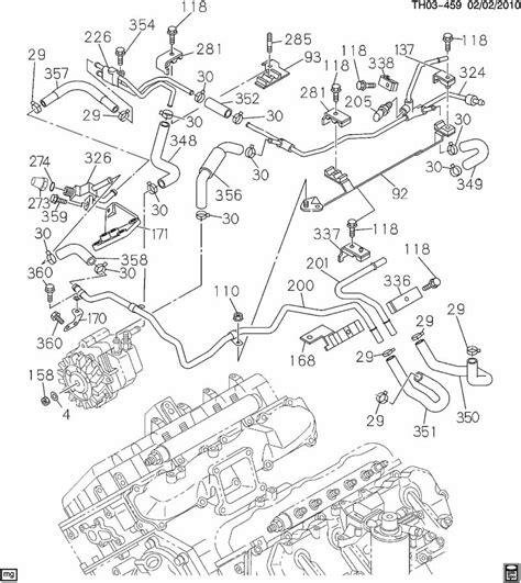 duramax engine breakdown diagram wiring schematic diagram