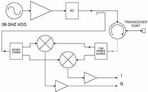Diagrama Electr U00f3nico