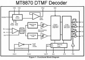 Dtmf Decoder Board Project Using The Mt8870