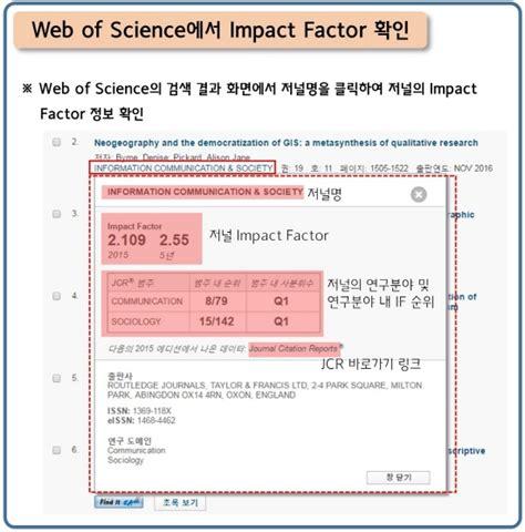 impact factor web  science  chungang