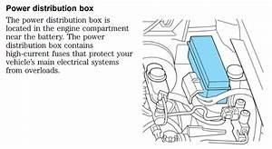 Fuse Box For 1997 Ford Ranger