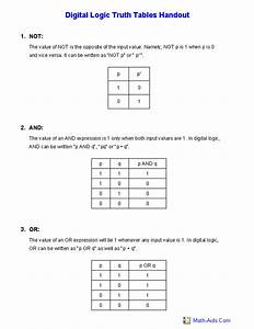Logic Worksheets