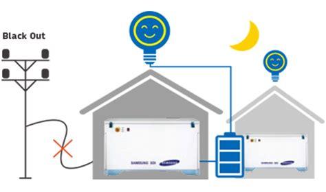 Солнечная энергия как альтернативный источник энергии виды и особенности использования гелиосистем СоветИнженера